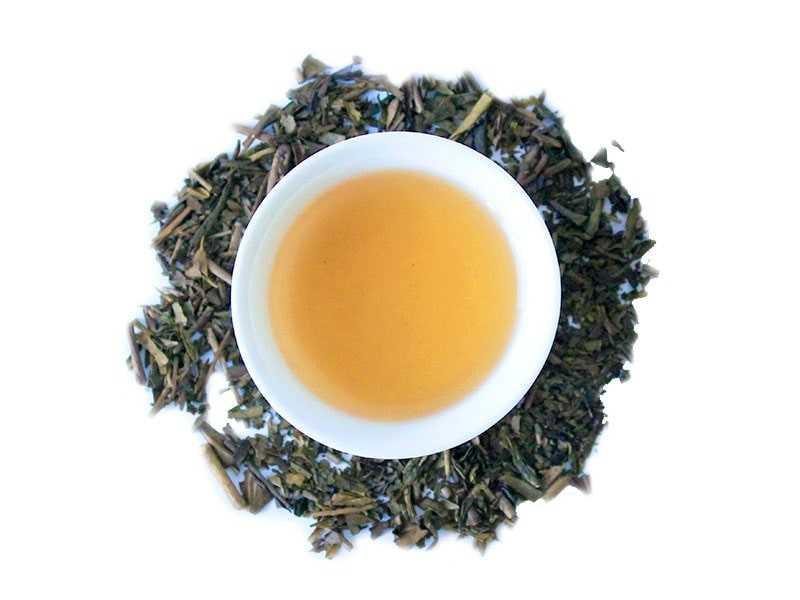 7 японських чаїв – 7 характерів